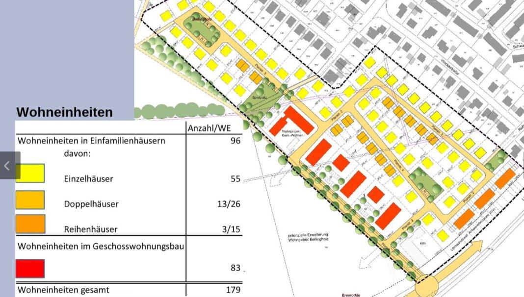 Die Häuserzeile im Baugebiet Bellingholz-Süd wird nach vorne zur Straße verlegt. Visualisierung: Stadt Werne