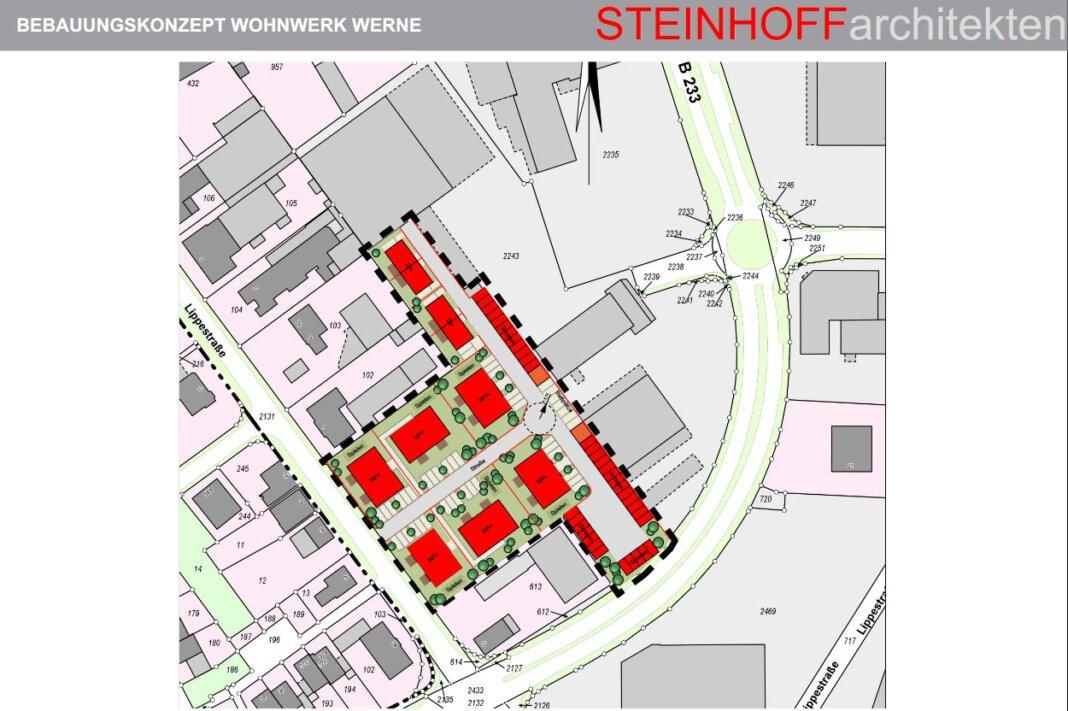 Die Visualisierung des Bauprojekts auf dem Höttcke-Gelände. Grafik: Projekt Wohnwerk Werne